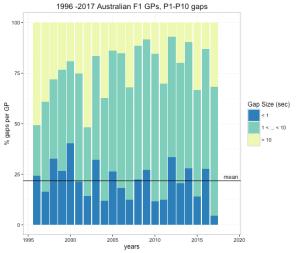 australian_gaps